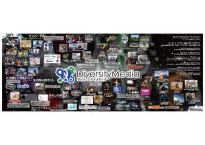 株式会社ダイバーシティメディア